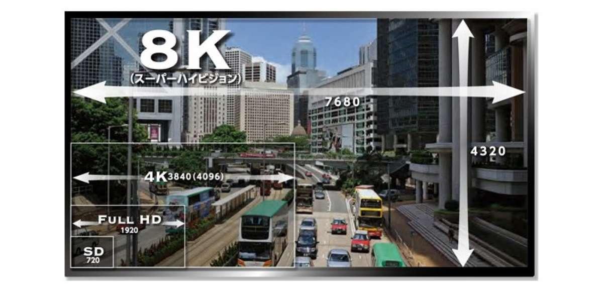 تلویزیون های 8K