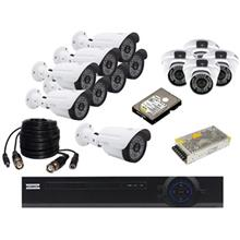 AHD Negron Retail Store Surveillance 12Cameras Network Video Recorder
