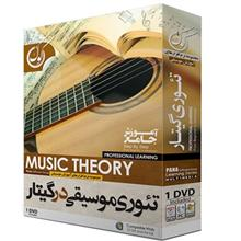 Pana Music Theory Guitar Learning Software