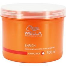 ماسک مو ولا برای موی خشک (نارنجی)